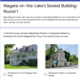 What is Niagara-on-the-Lake's Sexiest Building?