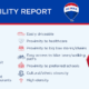 Best Places to Live: Canada Liveability Report (Fall 2020)