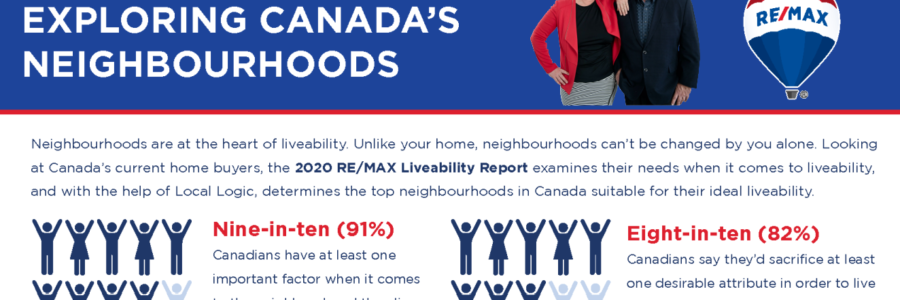 Canadians Love Their Neighbourhoods, Concerned About Future Liveability