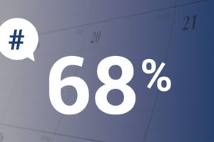 This month's significant number: 68%