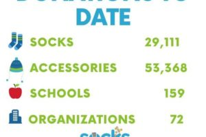 Support Socks for Change!