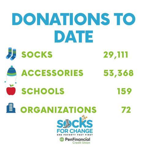 Support Socks for Change!