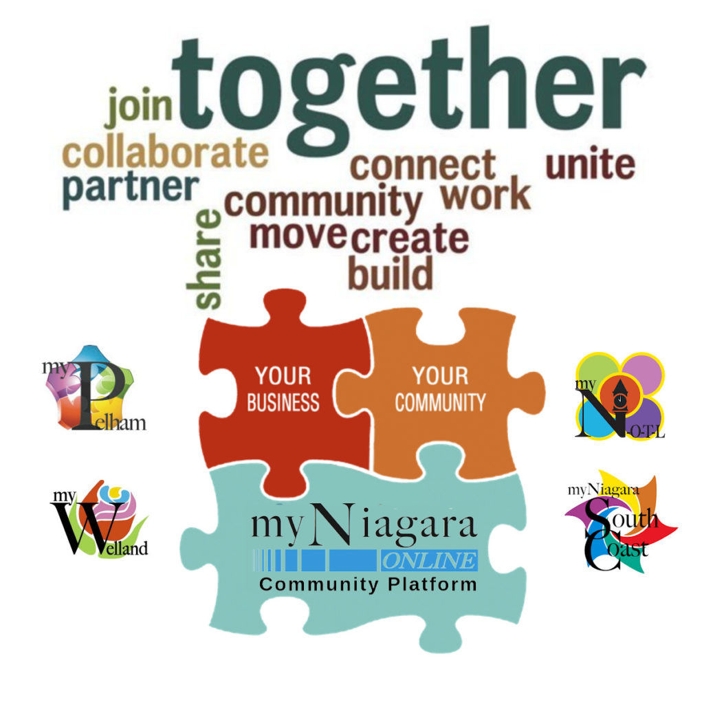 Share Local with #myNiagara Online!