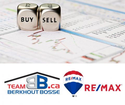 Ask the Experts: Buy First or Sell First?